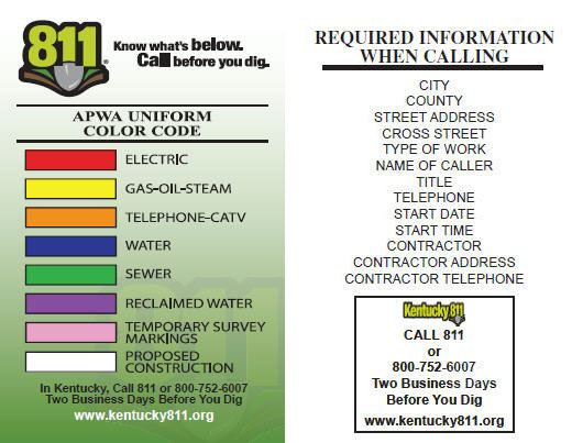 Kentucky Call 811 Before You Dig Infographic